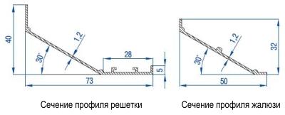 Профиди решеток