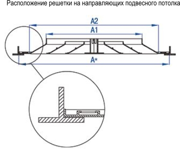 Монтаж решетки