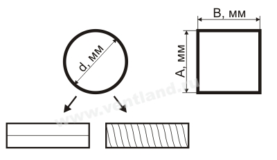 Классификация труб для вентиляции