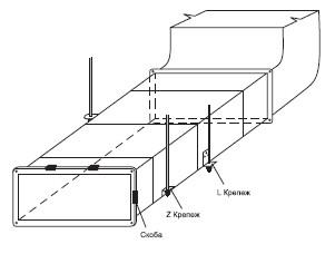 Прямоугольные воздуховоды