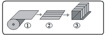 Производство прямоугольного воздуховода